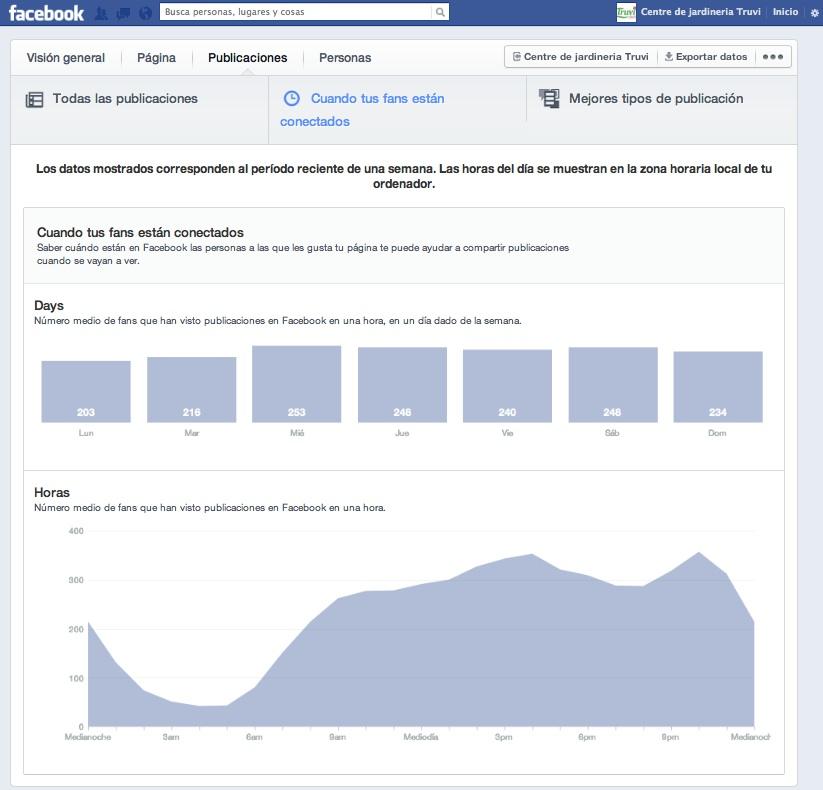 fans conncetados facebook socialchef
