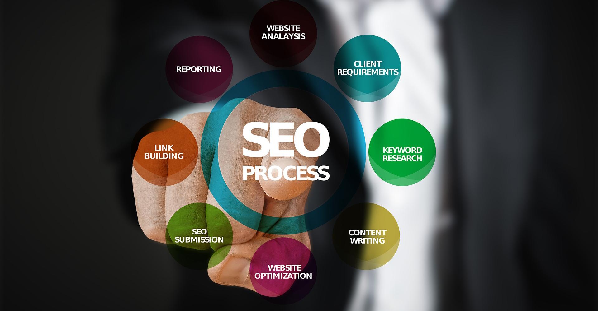 Planificación del SEO de una página web de empresa